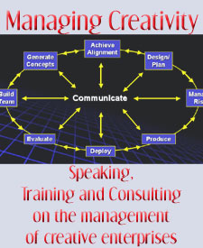 Managing Creativity